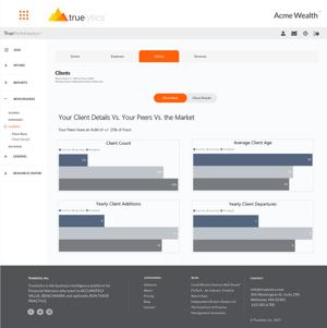 TP - Benchmarks - Client Base